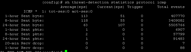threat-detection-2.PNG